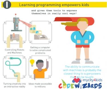 CodeWizards Code - Free Demo Class for Kids! in Patel Nagar
